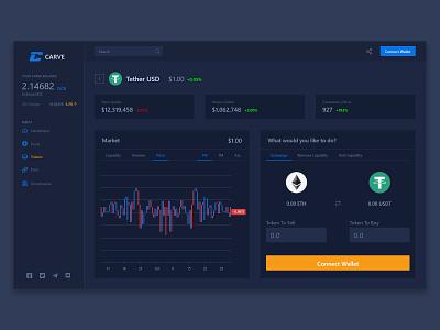 Crypto Wallet bitcoin wallet crypto app ux webapp