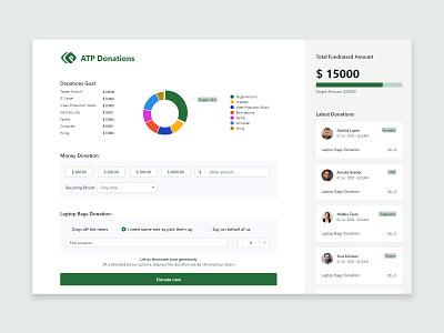Donation Simulator web app saas dashboard webapp app simulator donation