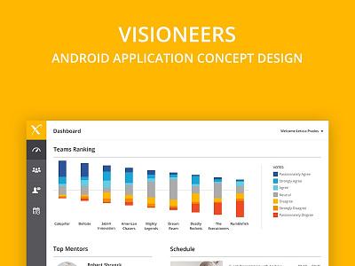 Visioneers Event - Tablet App app event design ui ux ipad tablet