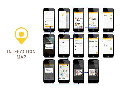 Interaction map interaction design interaction map web dashboard responsive bootstrap website html webapp saas app photoshop design ux ui