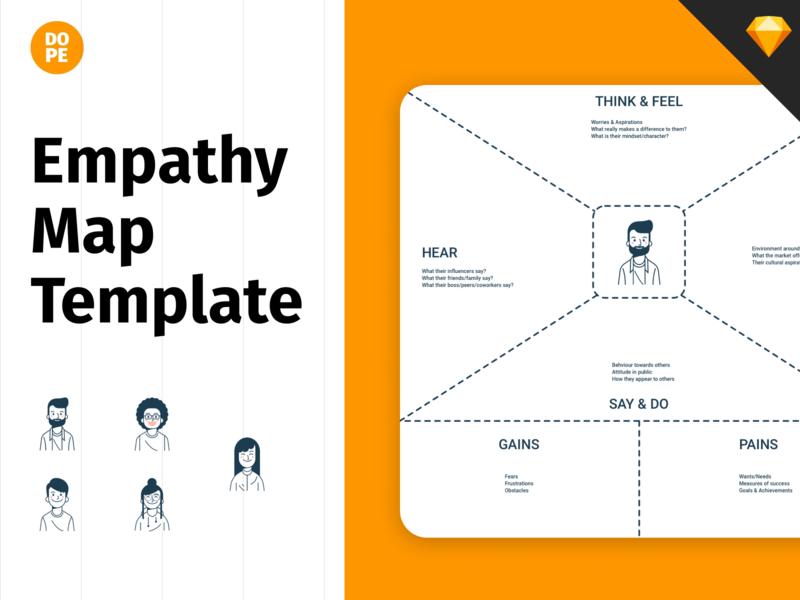 Empathy Map Template on DopeUX dopeux template download symbol vector sketchapp sketch freebies freebie website ux