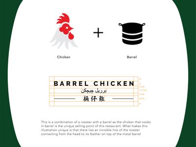 Barrel Chicken - Concept rooster logo food stall negativespace barrel rooster brand identity logodesign visual identity art direction logo identity design brand branding brand design design