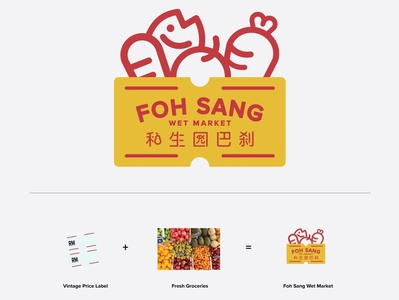 Foh Sang E Market food and beverage chinese typeface price label groceries emarket brand identity logodesign visual identity art direction logo identity design brand branding brand design design