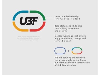 United Best Field (UBF) rebranding logo concepts logo identity logo design petrochemical logo concept brand identity logodesign visual identity art direction logo identity design brand branding brand design design