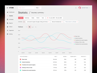 ATOM: Wireframe UI KIT 🚀 analytics analysis atom charts setting ui ux ux segments visitors reports shedule statistic dashboard interface uidesign clean clean ui minimalism ui 18design