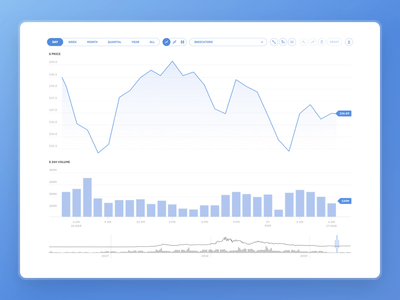 Xchange – Responsive Chart for Crypto Platform ux flat responsive design responsive bargraph bar linechart chat ethereum bitcoin cryptocurrency crypto animation app ui