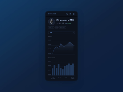 Xchange – Chart Period Mobile for Crypto Platform mobile app dark app money mobile crypto exchange cryptocurrency exchange candles btc dark ui mobile ui chart linechart bargraph crypto bitcoin animation 2020 trend