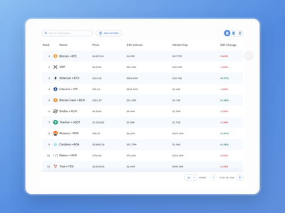 Xchange – Table Density for Crypto Platform table view table ui settings density table ethereum crypto exchange cryptocurrency crypto bitcoin design animation 2020 trend flat ux ui