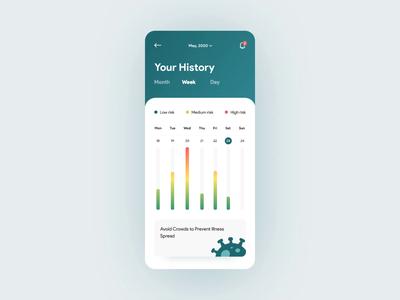 Virus Tracking App – Checking Risk of Infection application health app healthcare calendar ui infographic bargraph covid-19 virus calendar chart mobile app design animation 2020 trend flat ux ui