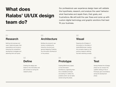 Ralabs Design Team grid layout typography website concept web design webdesign web website design flat 2020 trend ux ui