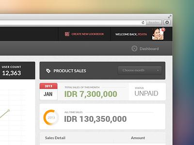Dashboard rnwy dashboard user social media fashion ecommerce sales traffic profile web social graphic