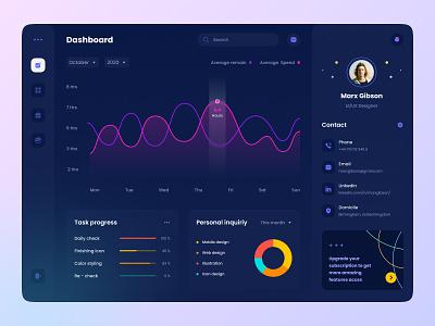 Work Tracking Dashboard worker designer sprint managment card work task dashboad minimalist chart app design dark clean ux ui