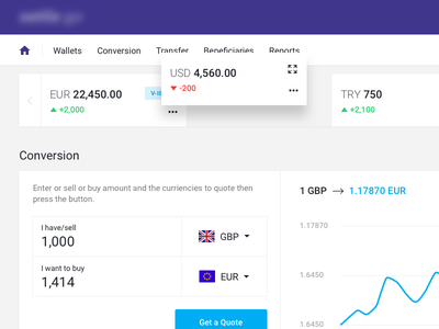 Fintech Dashboard minimal ui draggable ux dashboard fintech