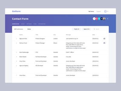 Form Detail Page - Getform ux minimal clean dashboard table data table data ui getform