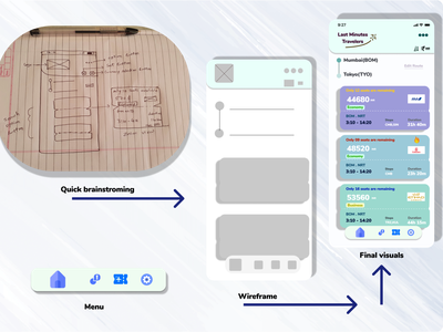 Last minute flight booking app-Search Result Screen graphic design design ux ui adobexd figma