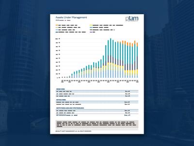PTAM Assets Under Management (AUM) Sheet