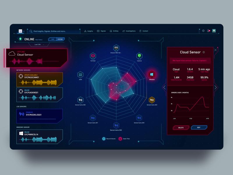 Network Sensor Dashboard