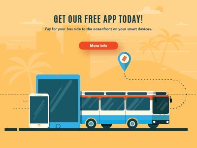 Banner ad transportation transit device ticket bus mobile