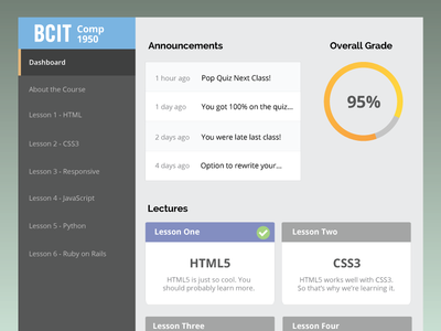 Dashboard Idea for Web Development Course