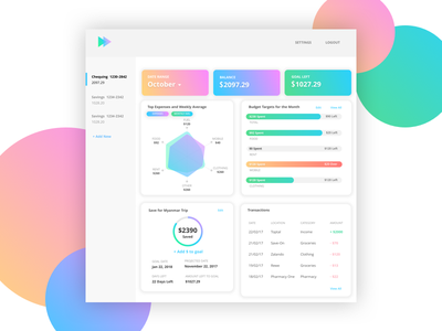 Dashboard for Finance website ux budgeting budget money ui design banking dashboard ui gradient bubbles