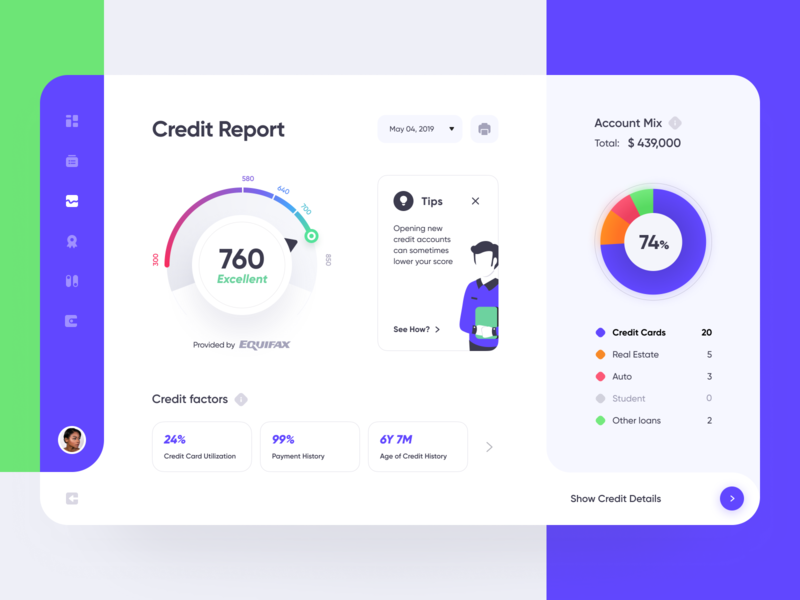 Credit Report | Credit Score mortgage money finance chart statistic diagram chart credit report score report credit account account figo score loan bank credit score credit finance fintech ux ui