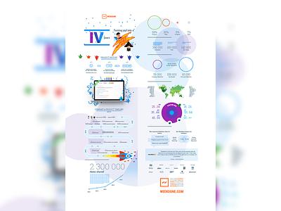 Weekdone Birthday Infographic + New Product Version Release new release big data dataviz dashboard infographic weekdone
