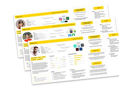 Bó Persona user research design customers persona