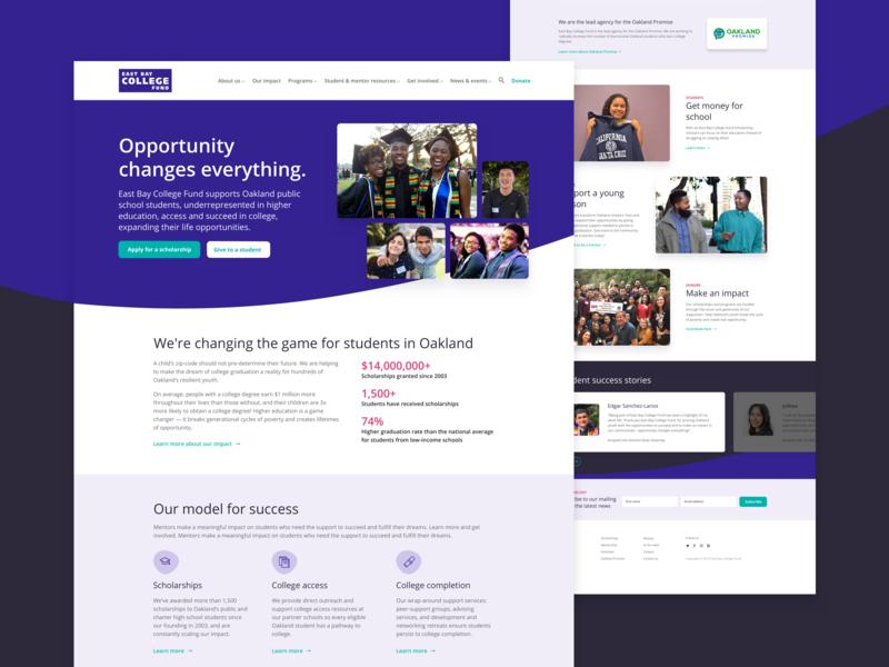 Website redesign user experience ui web landing page website design