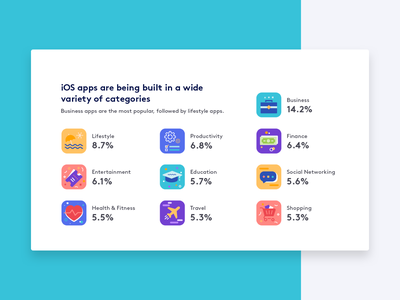 Bugsnag — icon illustration app design app icons icon illustration