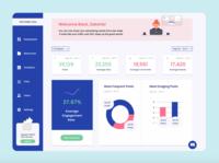 Software Dashboard software dashboard colours visual branding ui design analytics website data