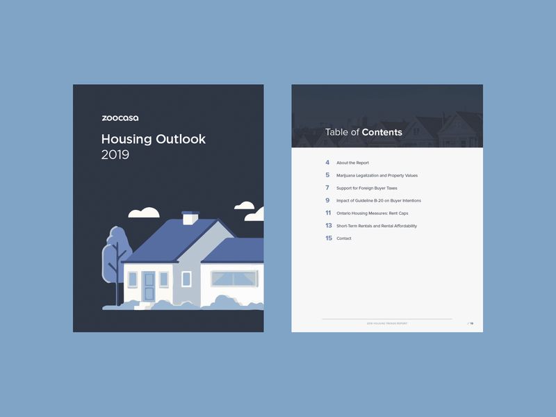 Housing Outlook Report