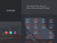 BC Income Gap Report