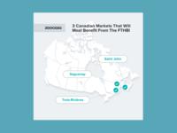 FTHBI Across Canada