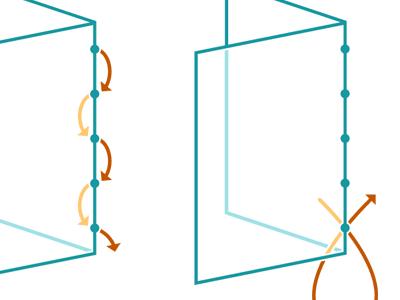 Bookbinding Instructions illustration design diagram bookbinding sewing