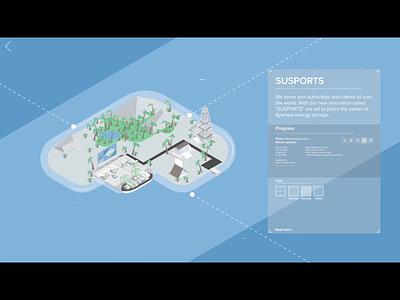 Royal Haskoning DHV | Project ISLE | Animation blue ocean island visual design vector illustration animation 2d animation
