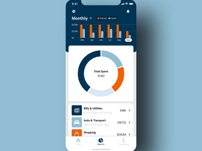 """Daily UI 018 - """"Analytics Chart"""" banking dashboard banking app money app money tracker analytics chart analytics banking app daily ui challenge design daily ui ui dailyuichallenge dailyui"""
