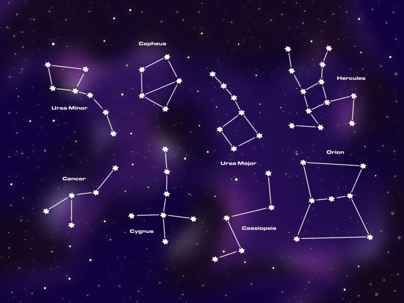 Constellations 🌌