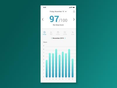 Analytics Chart - Daily UI 18