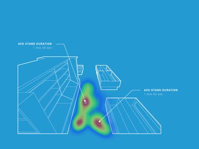 In-store analytics illustration  illustration perspective heatmap