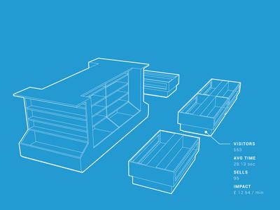 Supermarket illustration illustration perspective analytics
