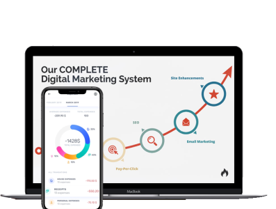 Enterprise marketing services   Internet Marketing Company   Bra