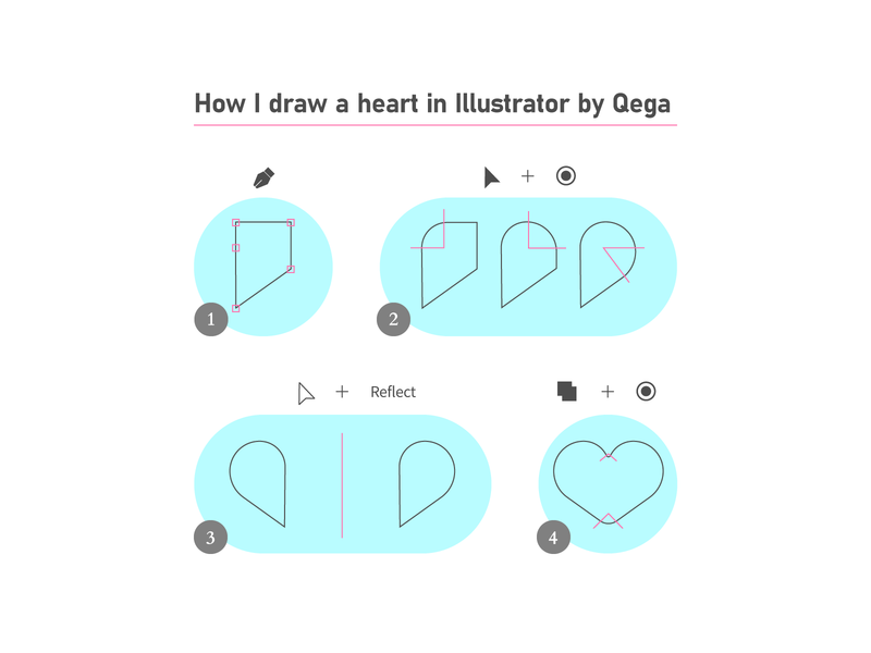 How To: Draw a heart in Adobe Illustrator heart logo heart icon heart adobe how to draw a heart how to draw how to design tutorial illustration tutorial illustrator