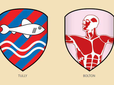 House Tully and House Bolton shields sigils asoiaf game of thrones fish flayed man