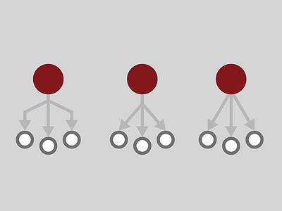 Power Advantage — Illustrated Concept psychology concept chart illustration lines circles power