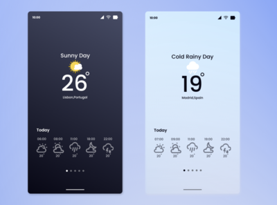 Weather App UI concept #Dailyui037 mobileui uiuxdesigner uidesign uxdesign interface appuidesign appdesign uiconcept uiux branding illustration behance dribbble design dailyui037 daily100challenge dailyui ux ui figma
