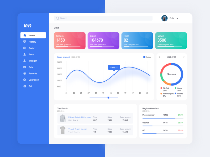 the business side UI for a fashion brand clothes business side