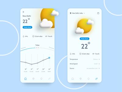 Weatherly Mobile app ux mobile figma ui app uiux design uidesign minimal design weather app weather