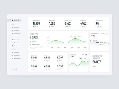 Kontrl Dashboard ui modular statistics stats dashboard design light flat page clean magyari kalman