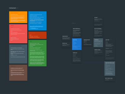 Ideas & Sitemap cards colors design material magyari kalman sitemap ideas