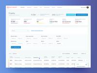 Project Listing UI